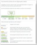 FranchiseCHECK entwickelt den weltweit ersten Branchen-EK-Indikator